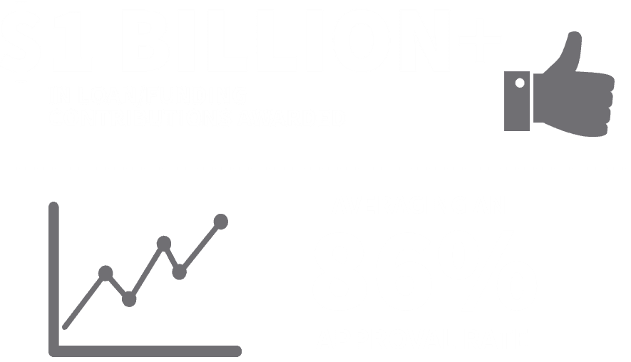 Mentor Works Funding and Success Rate